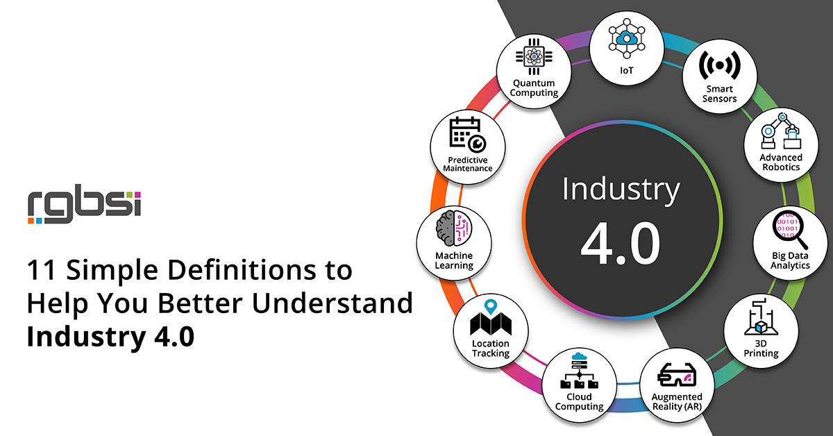 11 Simple Definitions of Industry 4.0