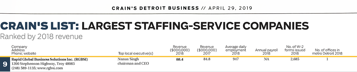 RGBSI Largest Staffing-Service Company 2019