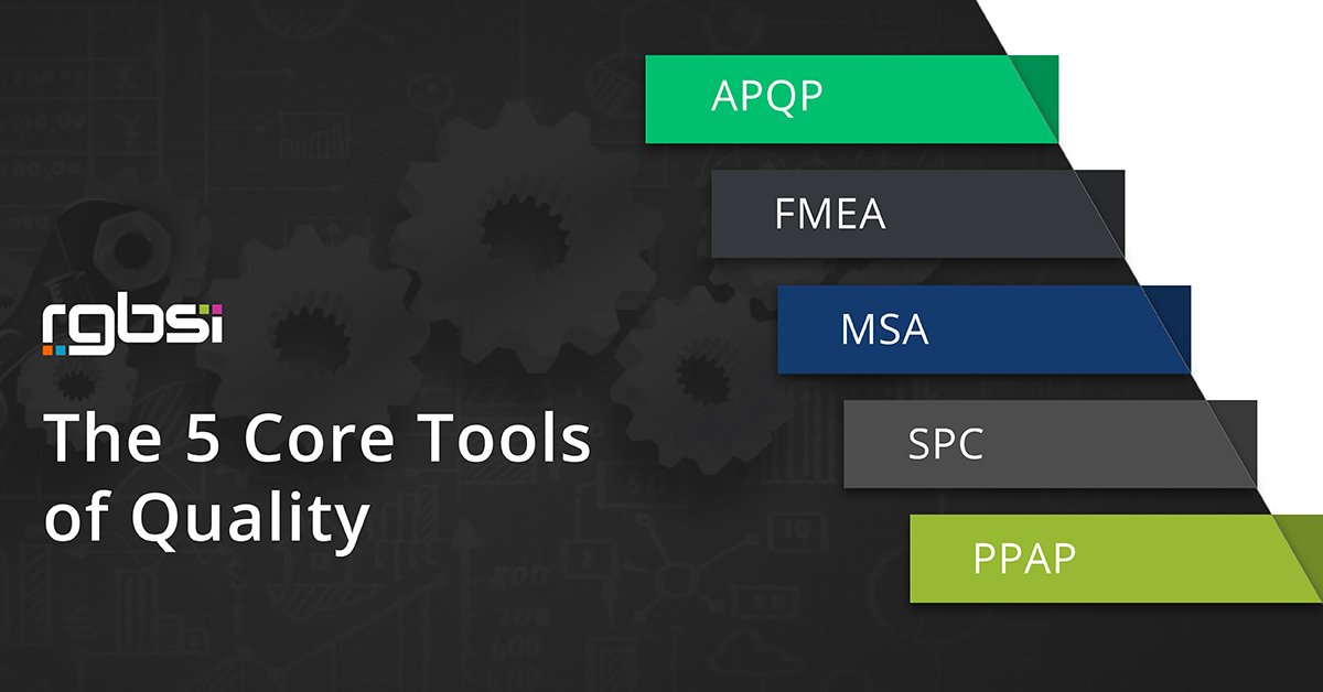 The 5 Core Tools of Quality