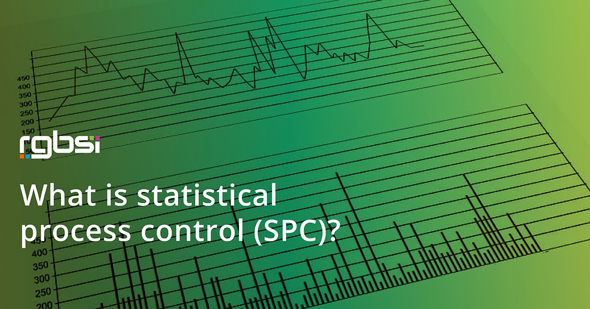 What is statistical process control (SPC)?